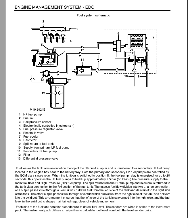 75 cdt mk1 m canique probl me de d marrage alimentation en carburant. Black Bedroom Furniture Sets. Home Design Ideas